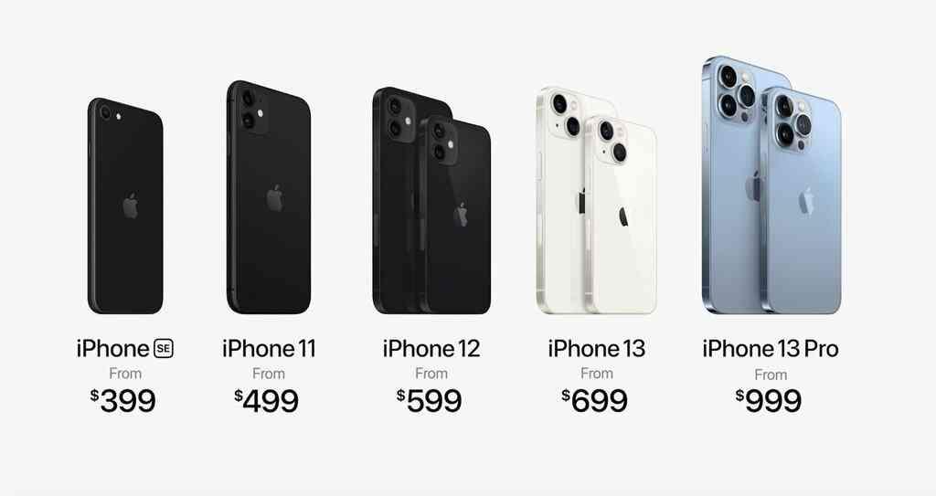 iphone 13 ceny